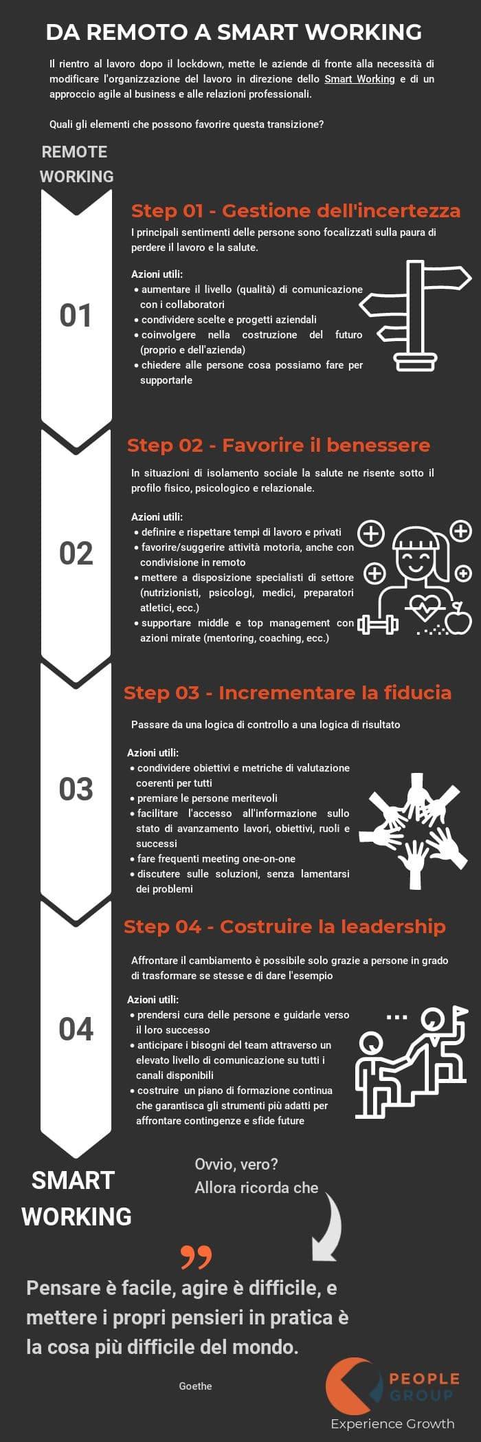 Gestione del team: 5 azioni pratiche per favorire il rientro 2